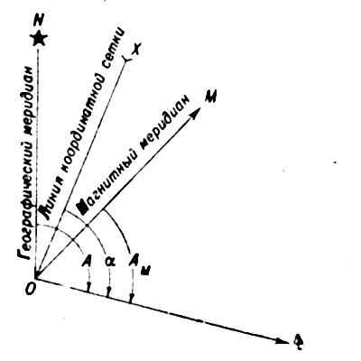 используя пометки на рисунке укажите величину угла противопоказания