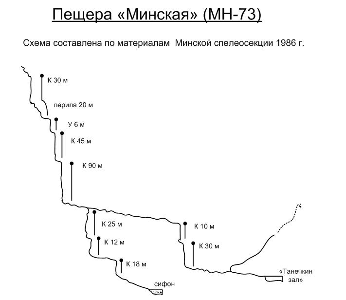 сто 1986