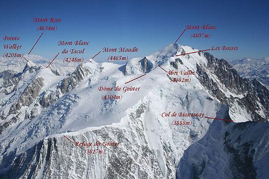 Аэрофотосъёмка вершины Монблан и окружающих пиков